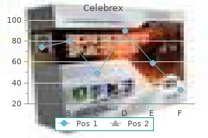 purchase generic celebrex line