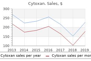 purchase cytoxan 50 mg line