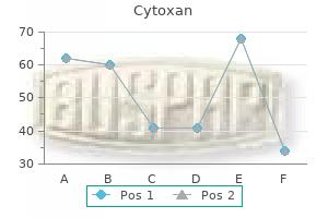cytoxan 50 mg line