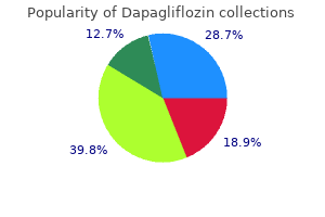 order cheapest dapagliflozin and dapagliflozin