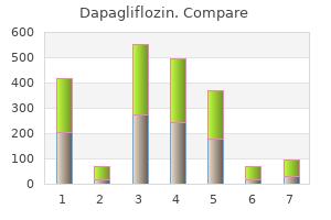 safe dapagliflozin 5 mg