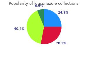 discount fluconazole 150 mg online