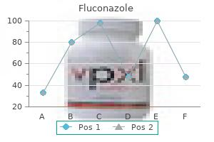 discount fluconazole 150 mg line