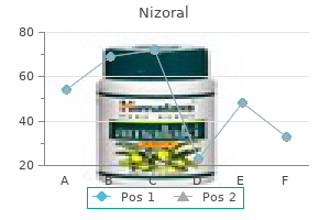 purchase nizoral without a prescription