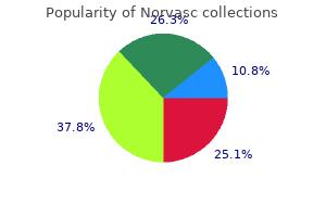 order norvasc now