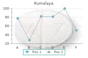 buy generic rumalaya 60pills on line