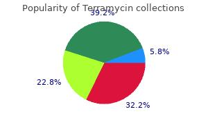 purchase terramycin 250mg mastercard