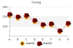 generic coreg 12.5 mg line