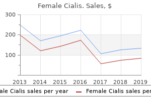 female cialis 20 mg discount