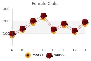 cheap 20 mg female cialis mastercard