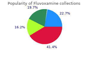 generic 100mg fluvoxamine visa