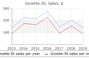 cheap ginette-35 2 mg line