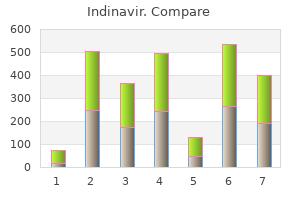 order generic indinavir on line