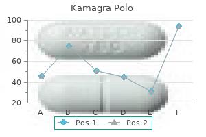 100 mg kamagra polo sale