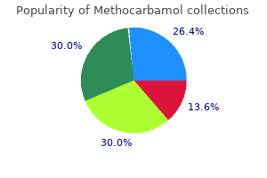 cheap 500 mg methocarbamol fast delivery