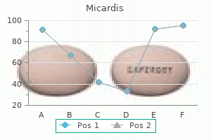 purchase micardis 20 mg with amex
