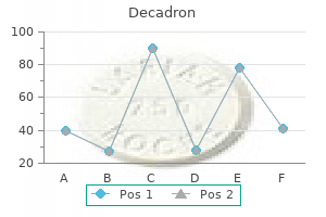 buy decadron cheap online