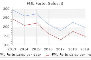 buy fml forte once a day