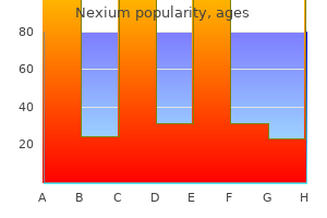 purchase 20 mg nexium with mastercard