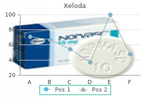 xeloda 500mg fast delivery