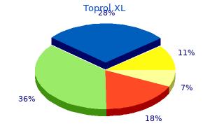 order toprol xl
