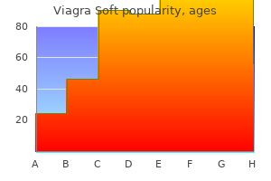 buy viagra soft cheap online