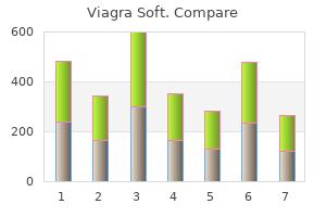 discount viagra soft
