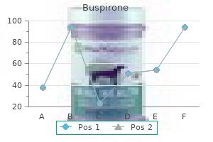 buy cheapest buspirone