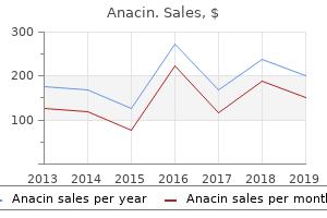 best purchase anacin