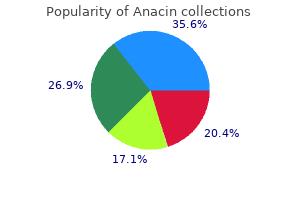 cheap anacin 525 mg with amex