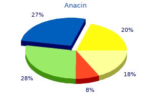 discount anacin online amex