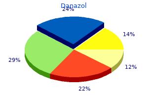 cheap danazol 100 mg mastercard