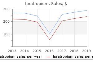 generic ipratropium 20 mcg without prescription