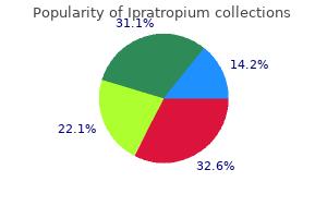 order on line ipratropium