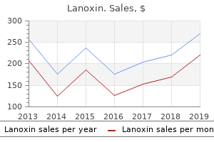lanoxin 0.25 mg overnight delivery
