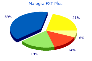 order malegra fxt plus with a visa
