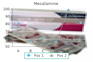 purchase mesalamine 400mg 180 tablets fast delivery