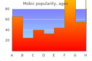 generic mobic 15mg on-line