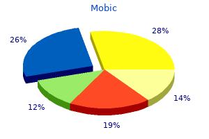 buy discount mobic line