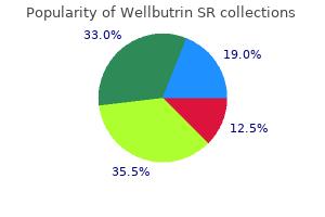 buy 150 mg wellbutrin sr with visa