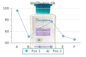 buy wellbutrin sr
