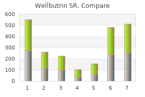wellbutrin sr 150 mg visa