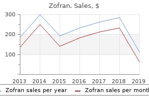 buy zofran 8 mg lowest price