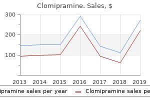 buy cheapest clomipramine