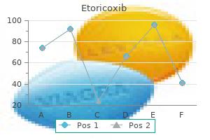 purchase etoricoxib online pills