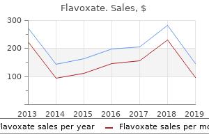 order flavoxate 200mg mastercard