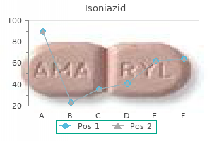 order isoniazid 300mg without prescription