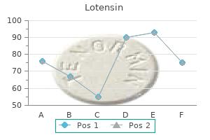 generic 5mg lotensin visa